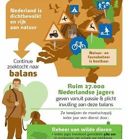 Jagers dragen jaarlijks ruim € 600 miljoen bij aan Nederlandse economie